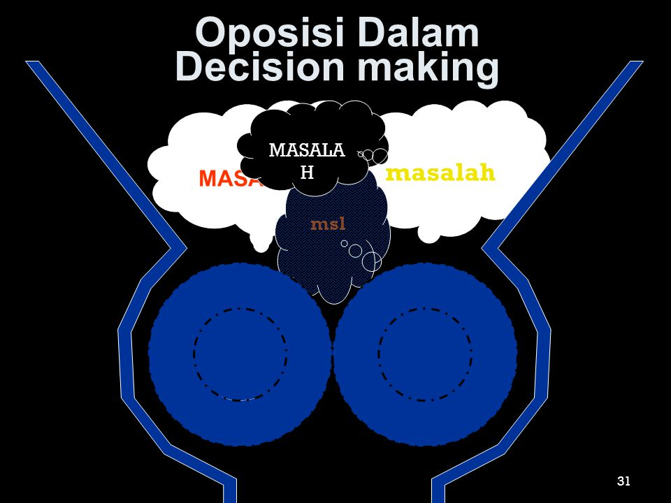 Oposisi Dalam Decision making