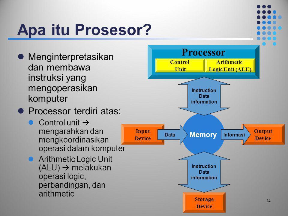 Apa itu Prosesor Processor