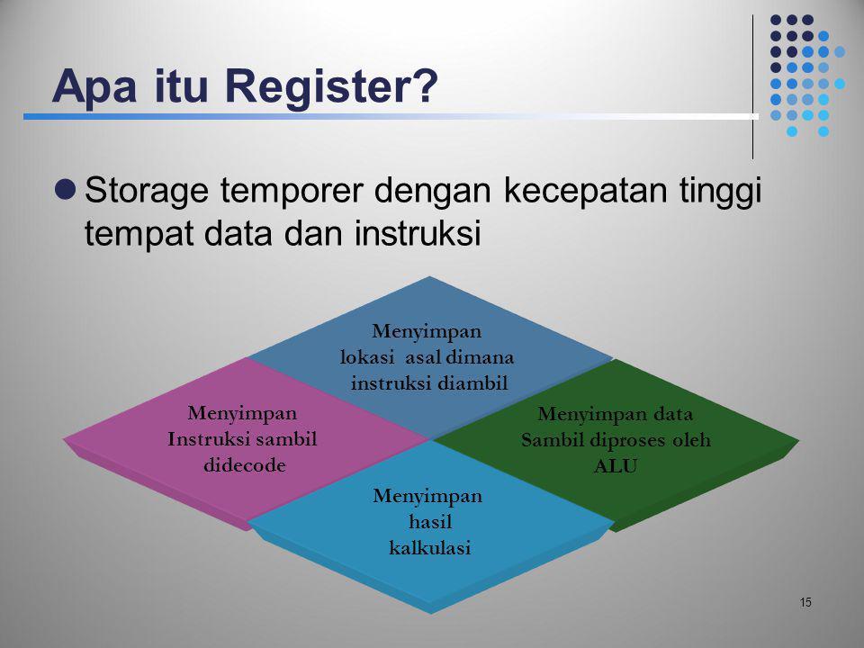 Apa itu Register Storage temporer dengan kecepatan tinggi tempat data dan instruksi. Menyimpan. lokasi asal dimana.