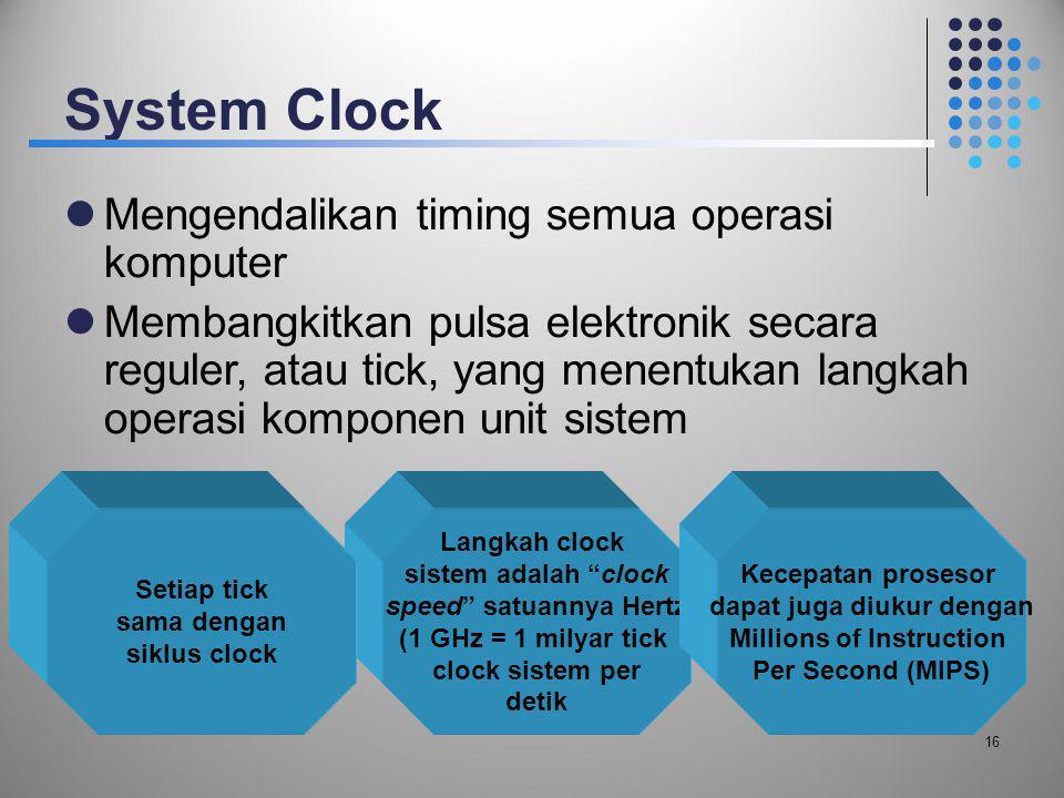 System Clock Mengendalikan timing semua operasi komputer