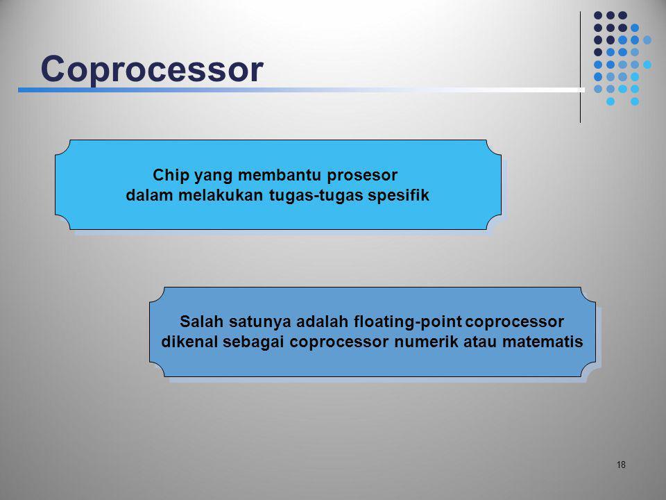 Coprocessor Chip yang membantu prosesor