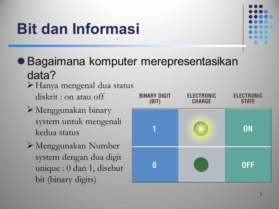 Bit dan Informasi Bagaimana komputer merepresentasikan data