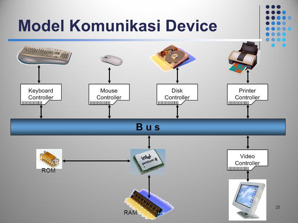 Model Komunikasi Device