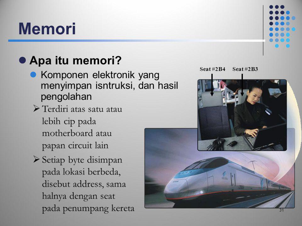 Memori Apa itu memori Komponen elektronik yang menyimpan isntruksi, dan hasil pengolahan. Seat #2B4.