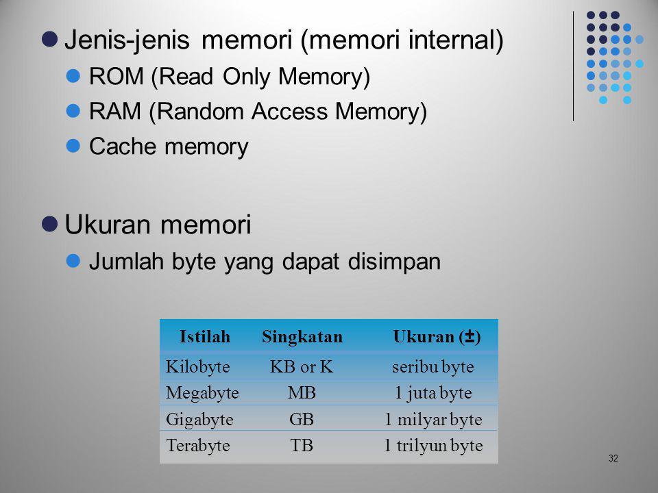 Jenis-jenis memori (memori internal)