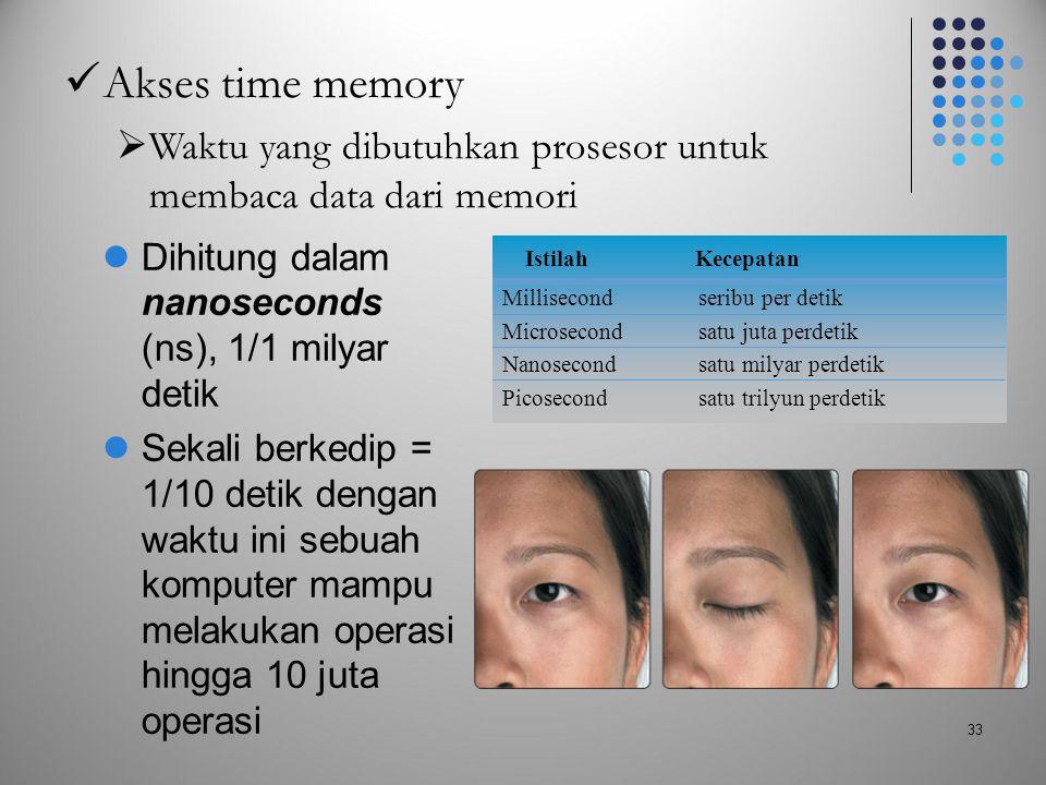 Akses time memory Waktu yang dibutuhkan prosesor untuk membaca data dari memori. Dihitung dalam nanoseconds (ns), 1/1 milyar detik.