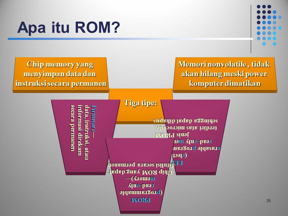 Apa itu ROM Chip memory yang menyimpan data dan