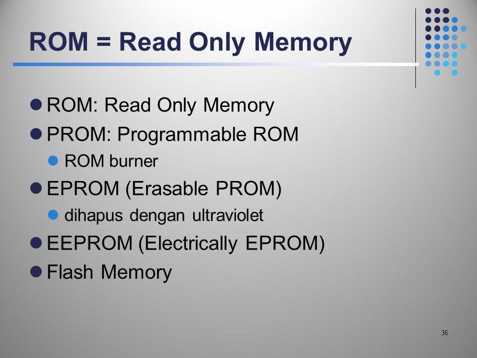 ROM = Read Only Memory ROM: Read Only Memory PROM: Programmable ROM