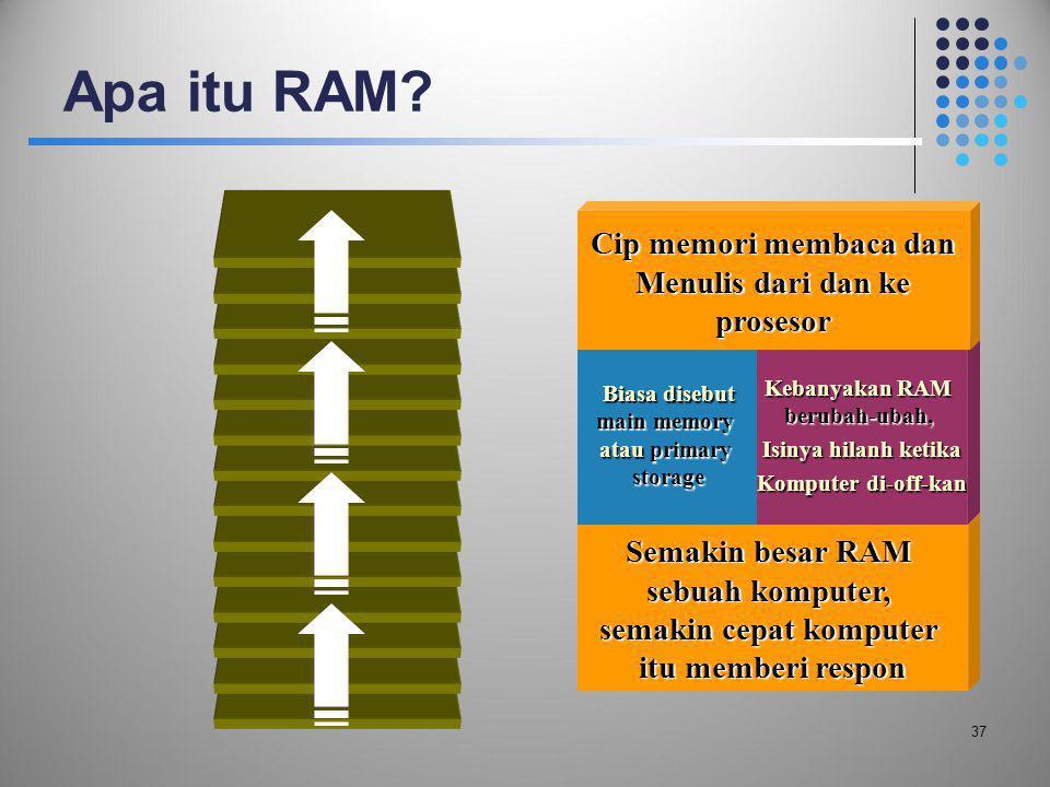 Apa itu RAM Cip memori membaca dan Menulis dari dan ke prosesor
