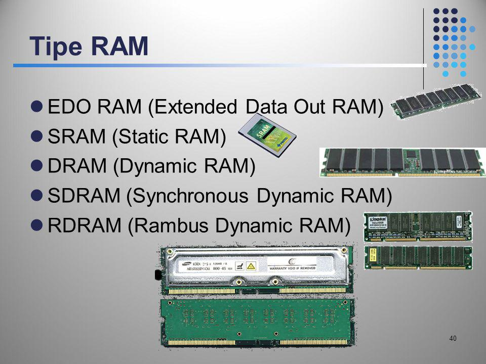 Tipe RAM EDO RAM (Extended Data Out RAM) SRAM (Static RAM)