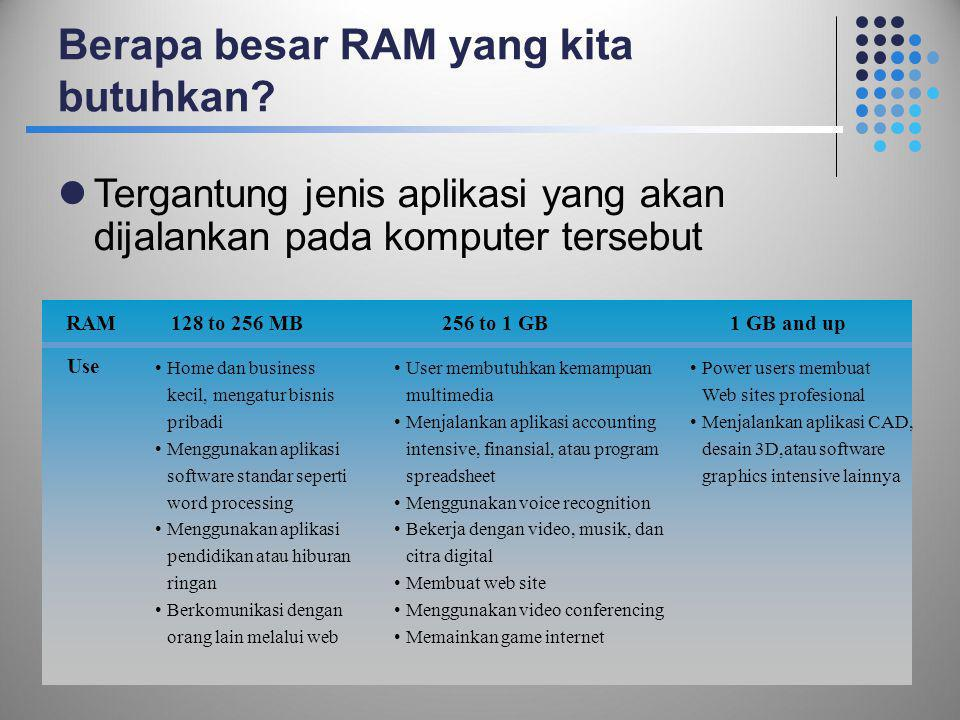 Berapa besar RAM yang kita butuhkan
