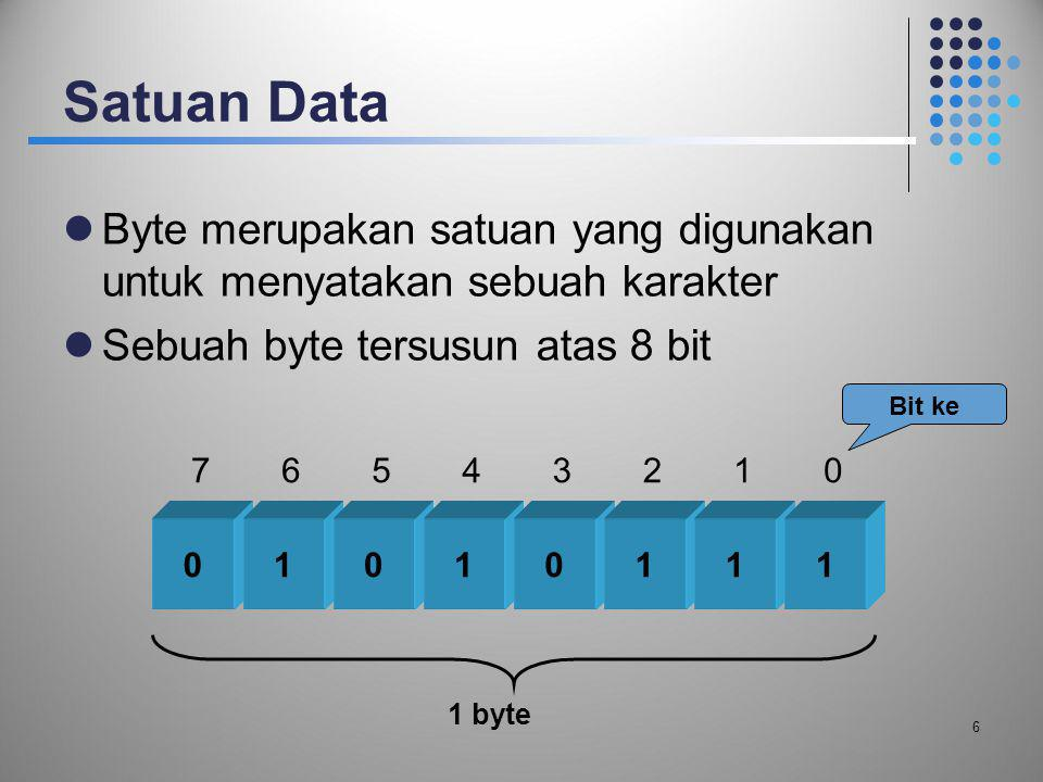 Satuan Data Byte merupakan satuan yang digunakan untuk menyatakan sebuah karakter. Sebuah byte tersusun atas 8 bit.