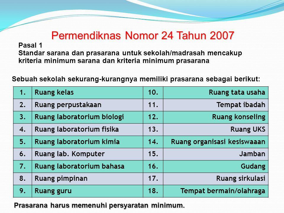 Permendiknas Nomor 24 Tahun 2007
