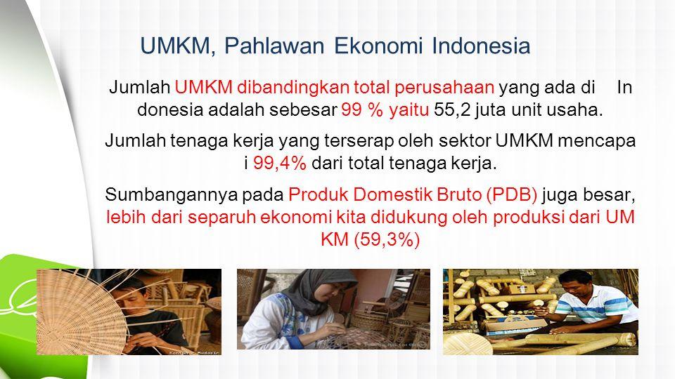 UMKM, Pahlawan Ekonomi Indonesia
