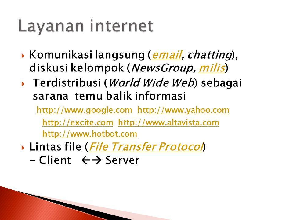 Layanan internet Komunikasi langsung (email, chatting), diskusi kelompok (NewsGroup, milis)