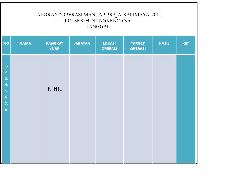 ANALISA DAN EVALUASI POLSEK GUNUNGKENCANA BULAN MARET 2014 NIHIL