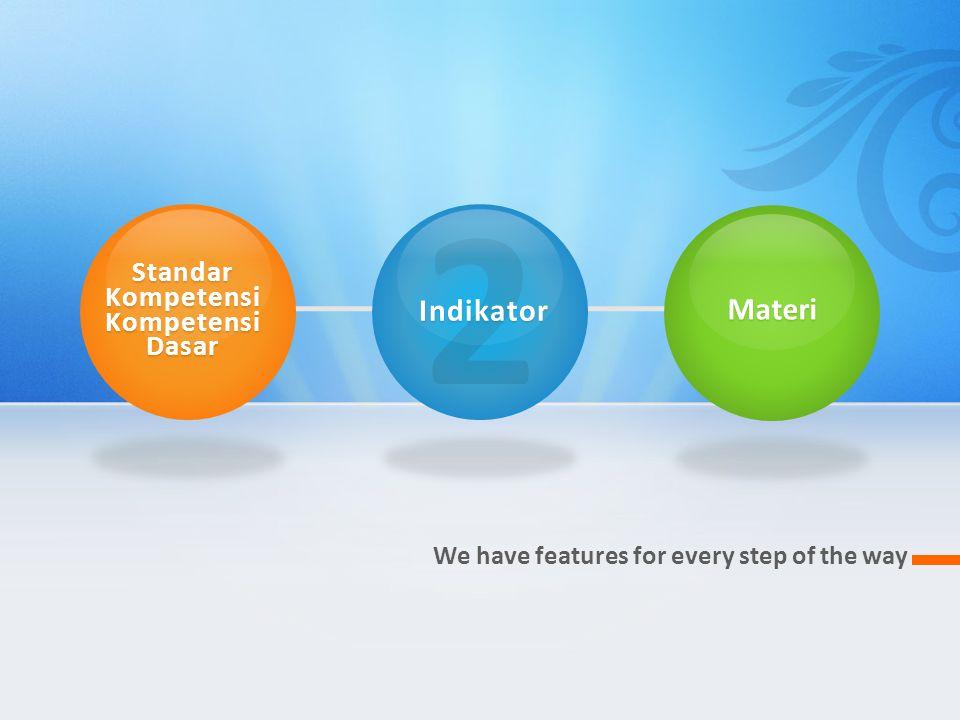 2 Indikator Materi Standar Kompetensi Kompetensi Dasar