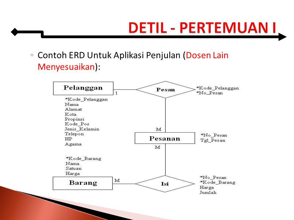 DETIL - PERTEMUAN I Contoh ERD Untuk Aplikasi Penjulan (Dosen Lain Menyesuaikan):