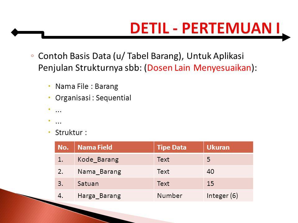 DETIL - PERTEMUAN I Contoh Basis Data (u/ Tabel Barang), Untuk Aplikasi Penjulan Strukturnya sbb: (Dosen Lain Menyesuaikan):