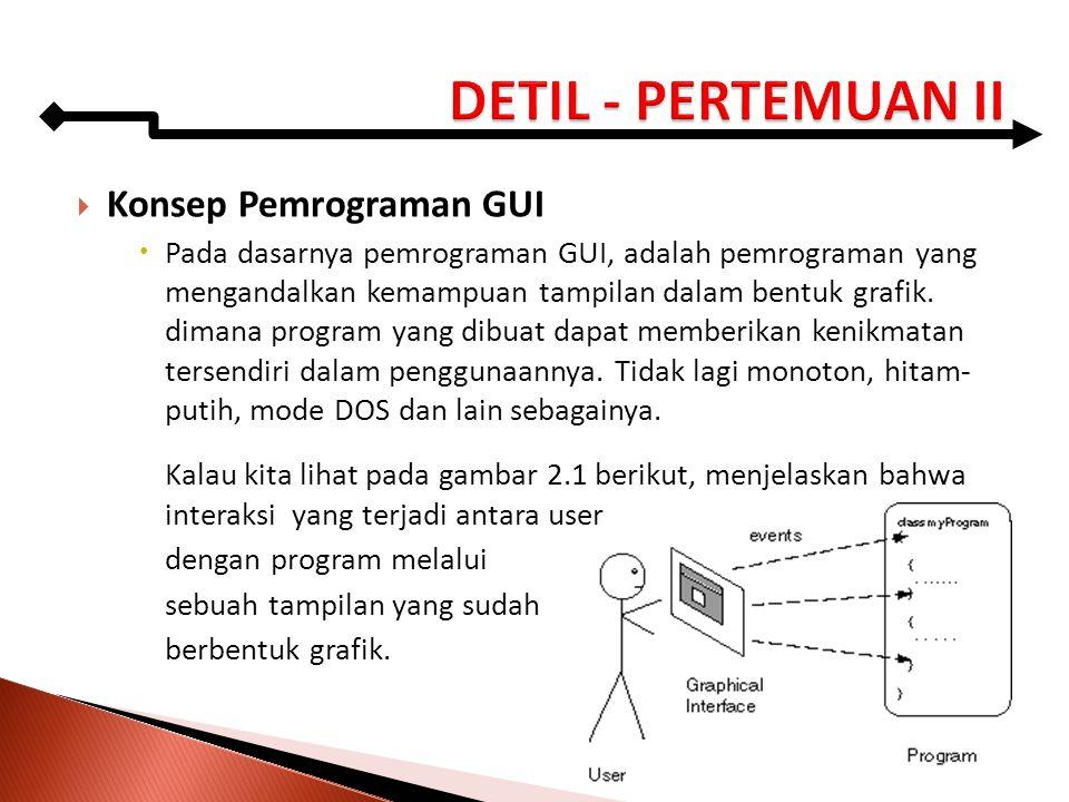 DETIL - PERTEMUAN II Konsep Pemrograman GUI