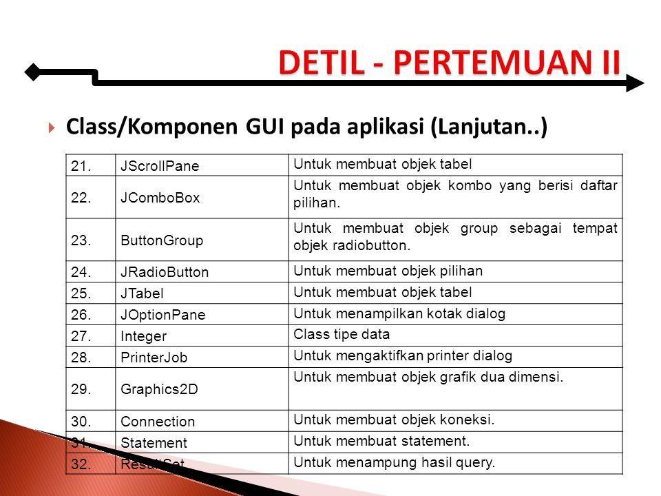 DETIL - PERTEMUAN II Class/Komponen GUI pada aplikasi (Lanjutan..) 21.