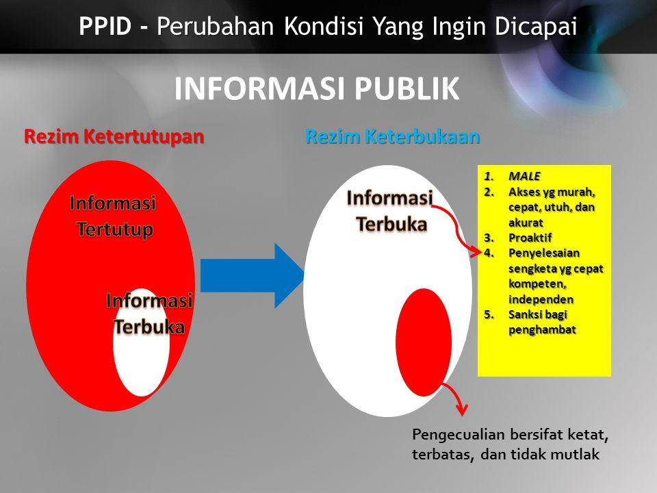 PPID - Perubahan Kondisi Yang Ingin Dicapai