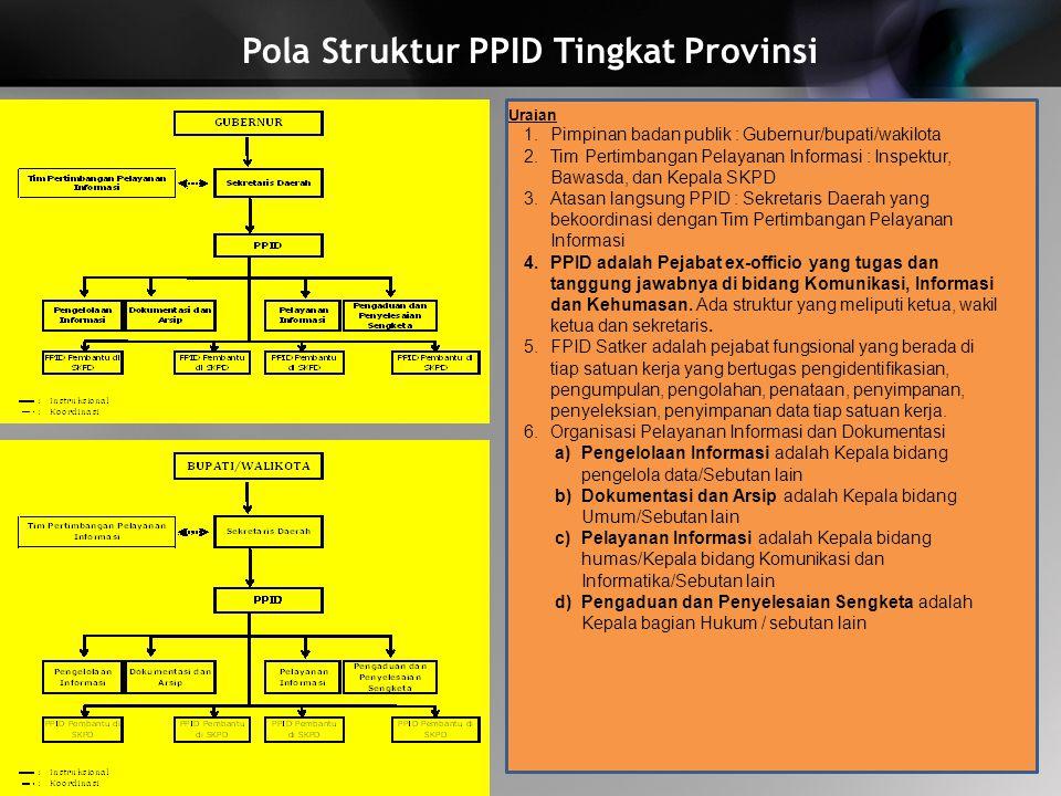 Pola Struktur PPID Tingkat Provinsi