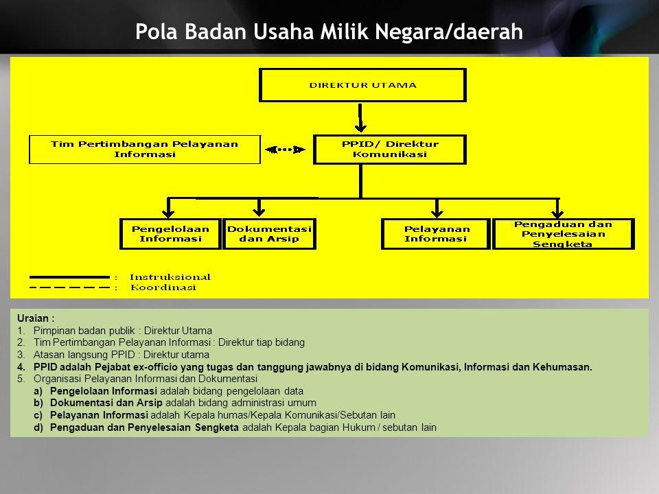 Pola Badan Usaha Milik Negara/daerah