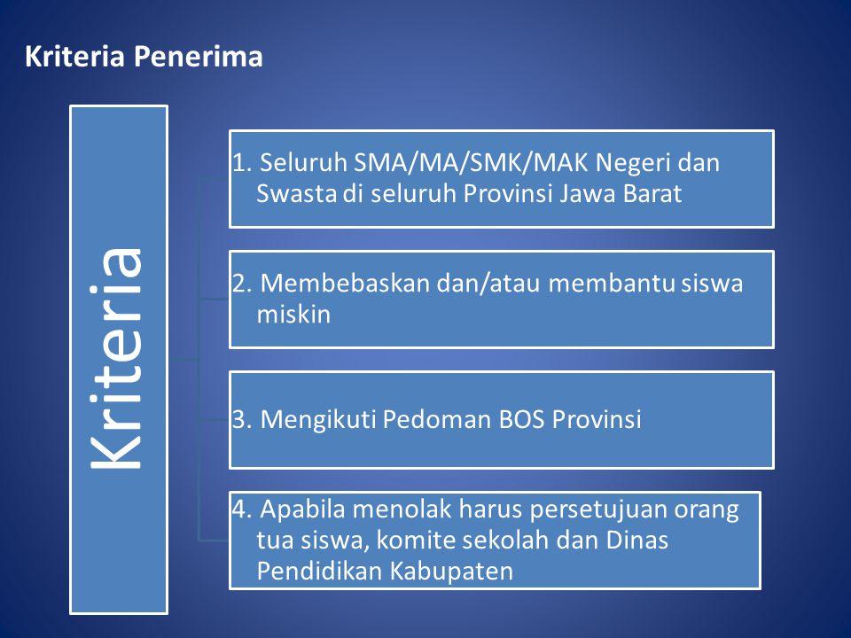 Kriteria Kriteria Penerima