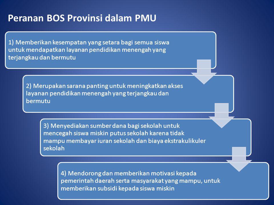 Peranan BOS Provinsi dalam PMU