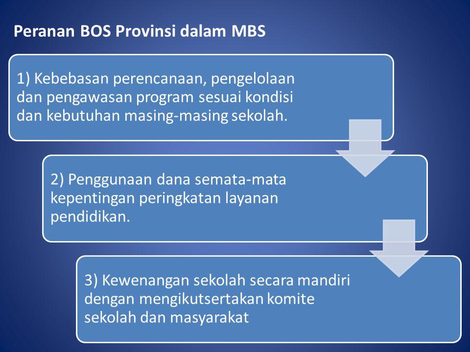 Peranan BOS Provinsi dalam MBS