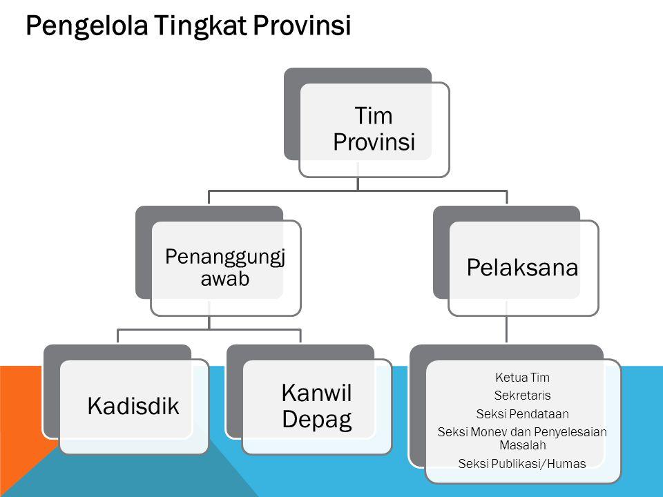 Pengelola Tingkat Provinsi
