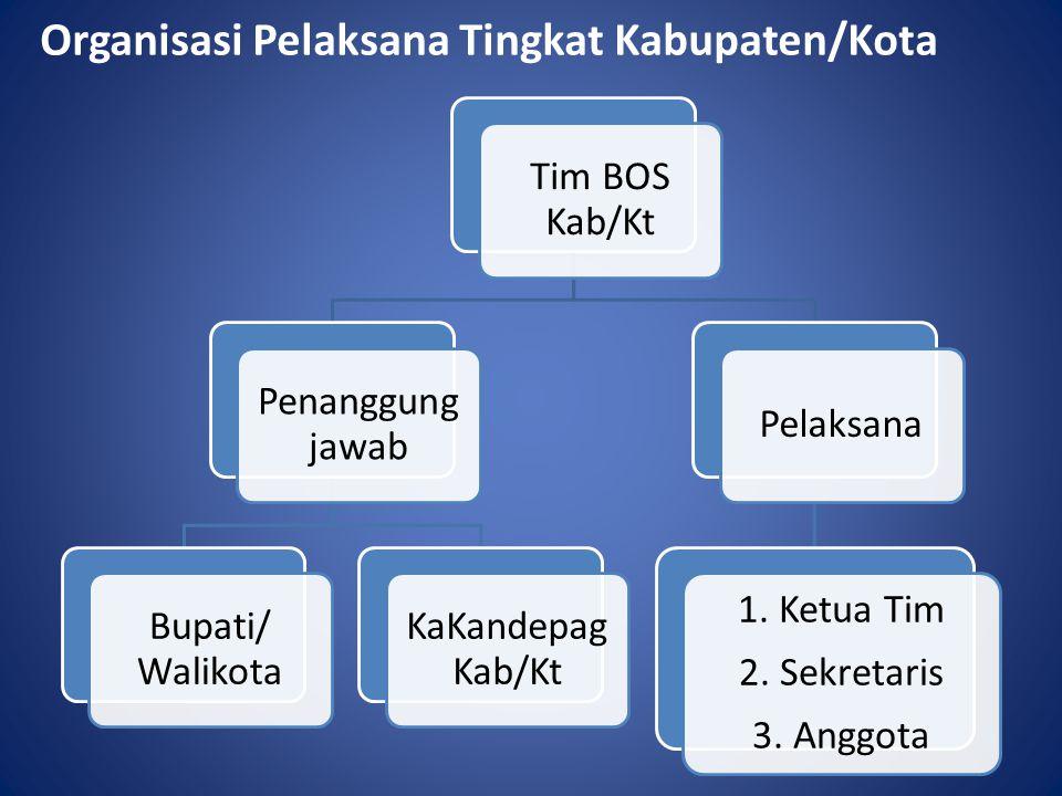 Organisasi Pelaksana Tingkat Kabupaten/Kota