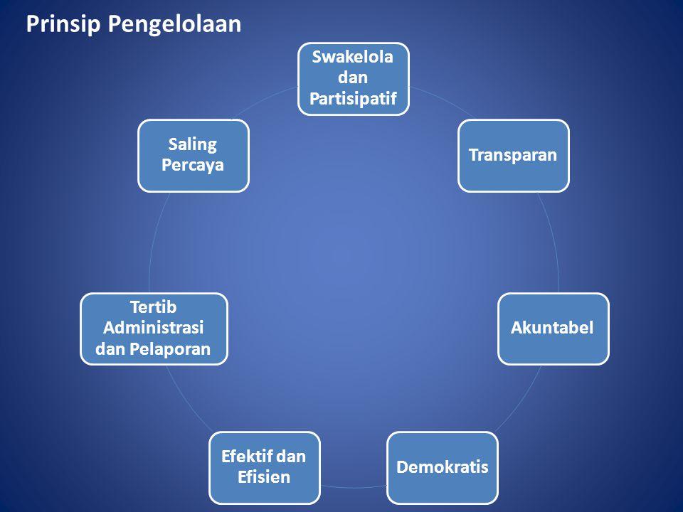 Swakelola dan Partisipatif Tertib Administrasi dan Pelaporan