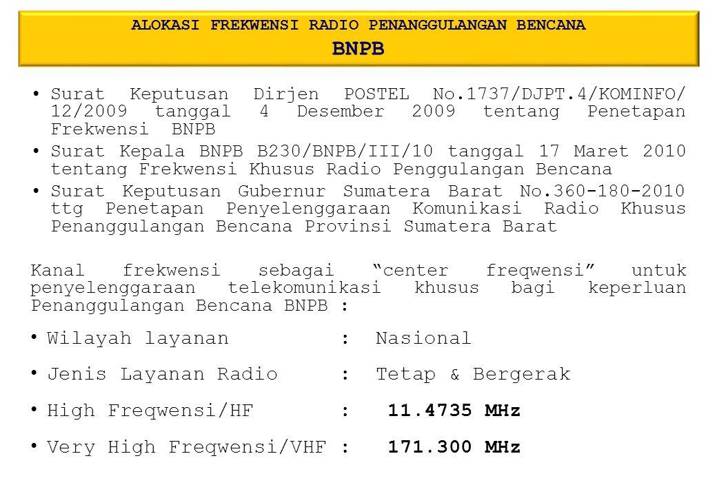ALOKASI FREKWENSI RADIO PENANGGULANGAN BENCANA BNPB