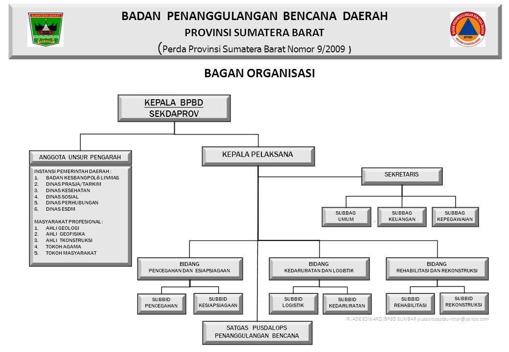BADAN PENANGGULANGAN BENCANA DAERAH PROVINSI SUMATERA BARAT (Perda Provinsi Sumatera Barat Nomor 9/2009 )