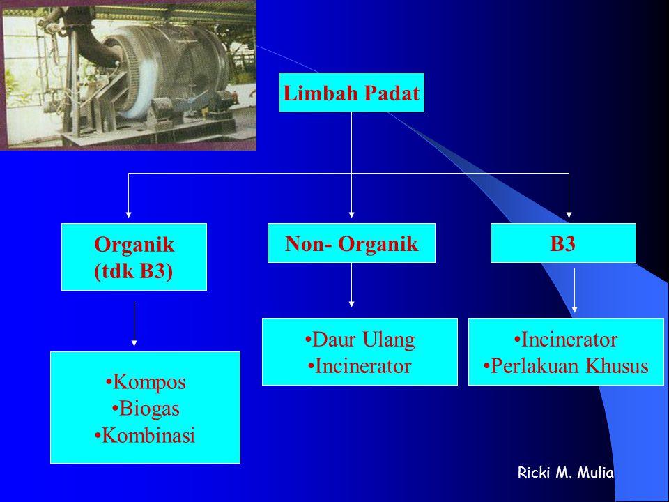 Limbah Padat Organik (tdk B3) Non- Organik B3