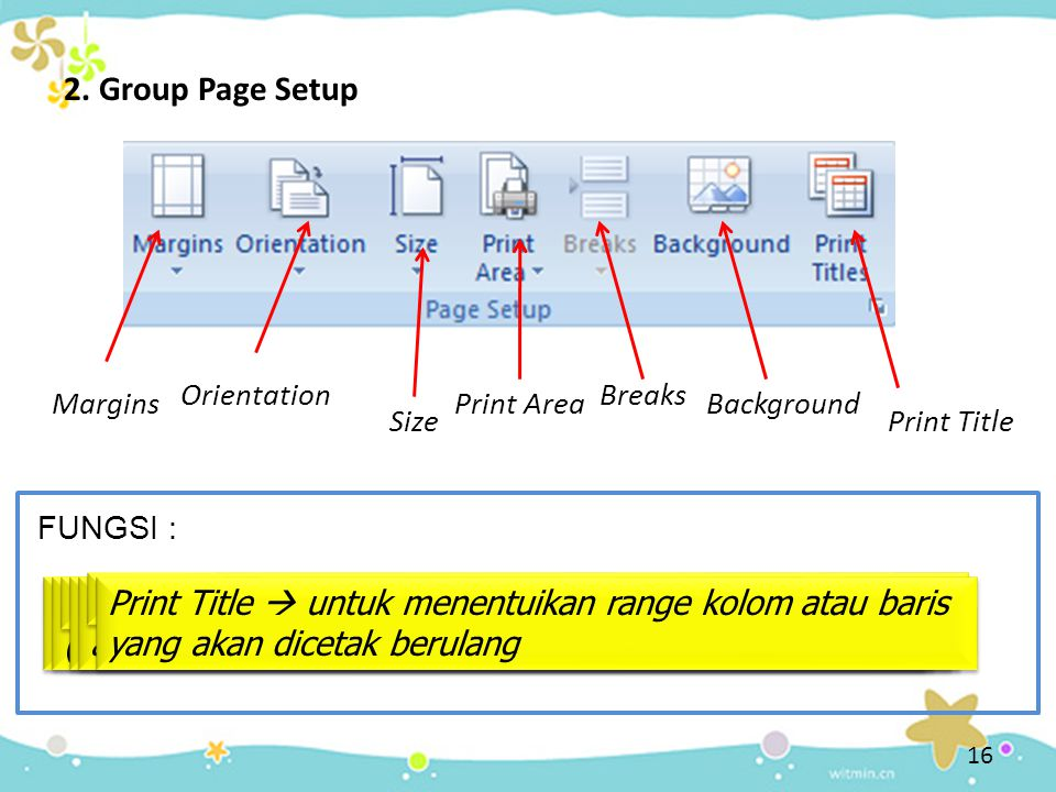 2. Group Page Setup Orientation. Breaks. Margins. Print Area. Background. Size. Print Title. FUNGSI :