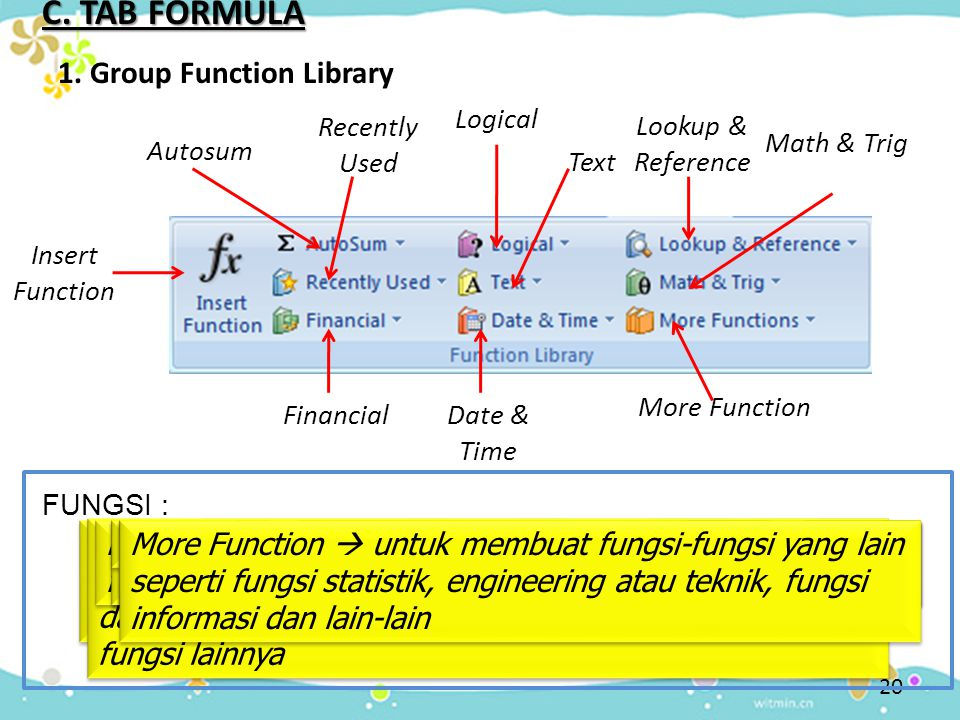 C. TAB FORMULA 1. Group Function Library