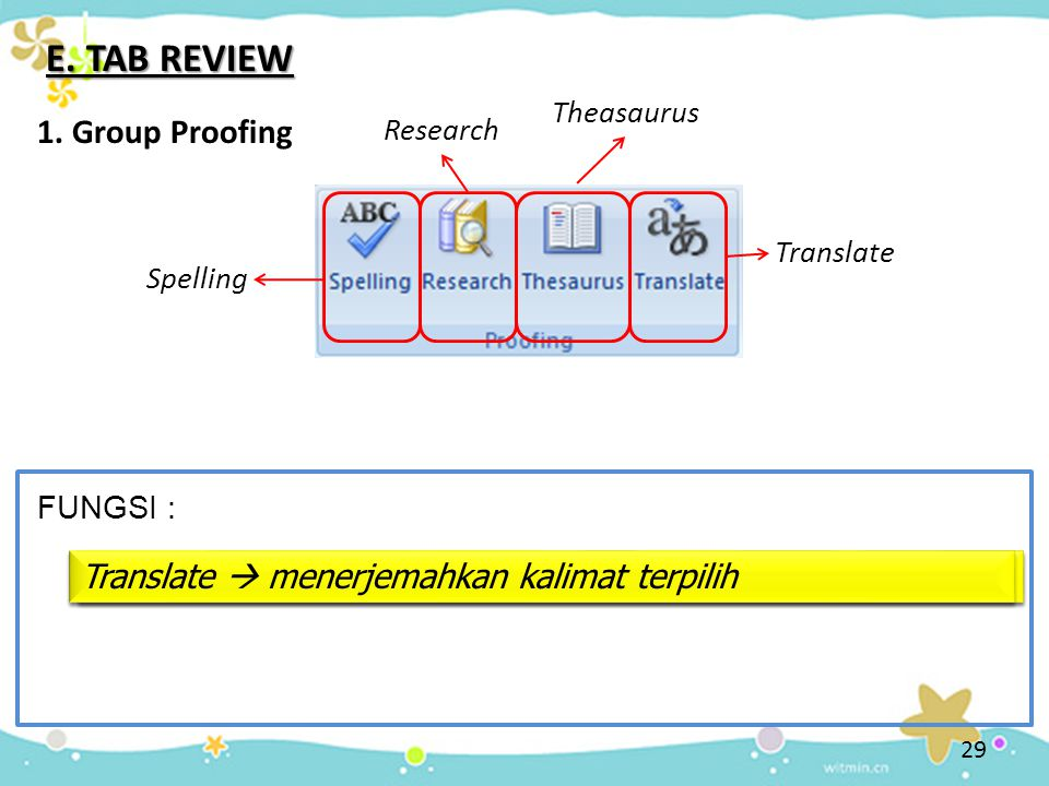 E. TAB REVIEW 1. Group Proofing