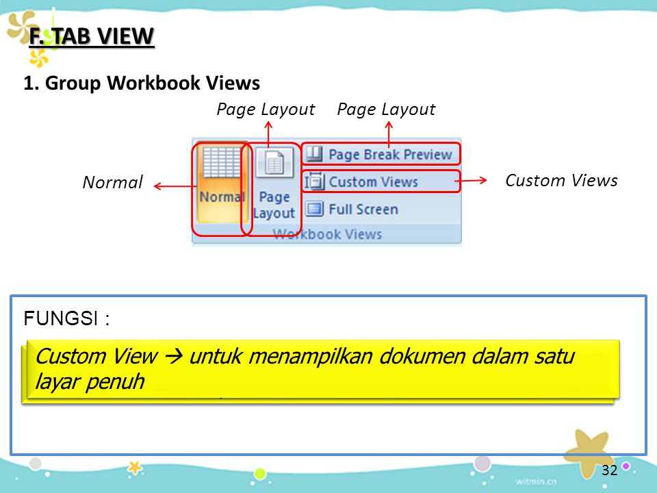 F. TAB VIEW 1. Group Workbook Views