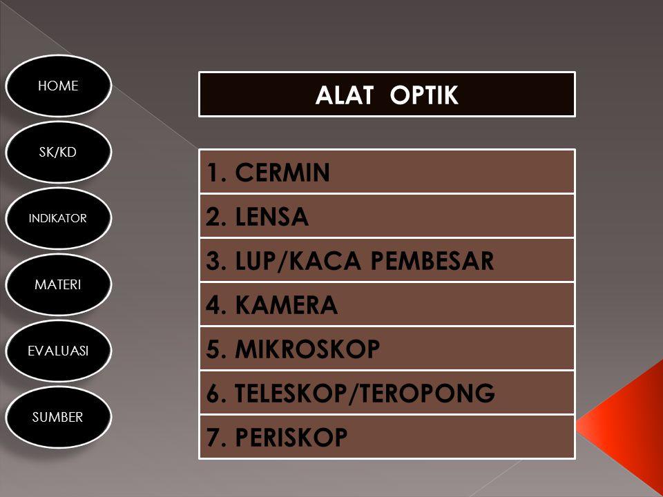ALAT OPTIK 1. CERMIN 2. LENSA 3. LUP/KACA PEMBESAR 4. KAMERA