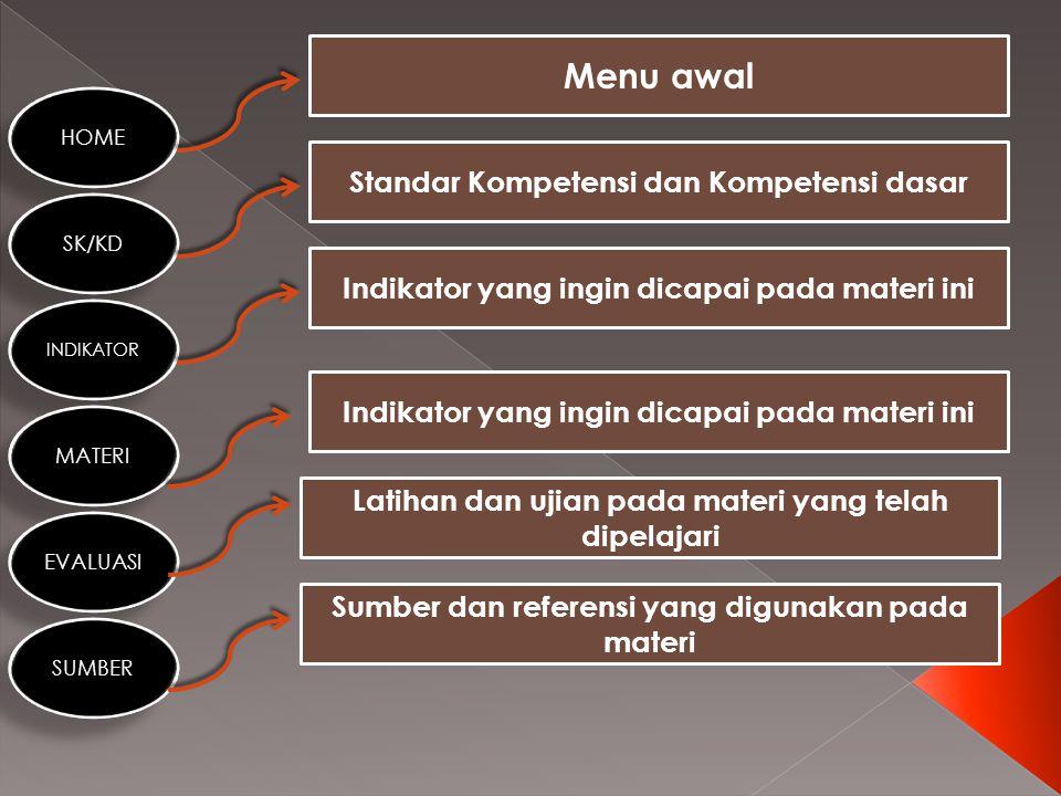 Menu awal Standar Kompetensi dan Kompetensi dasar