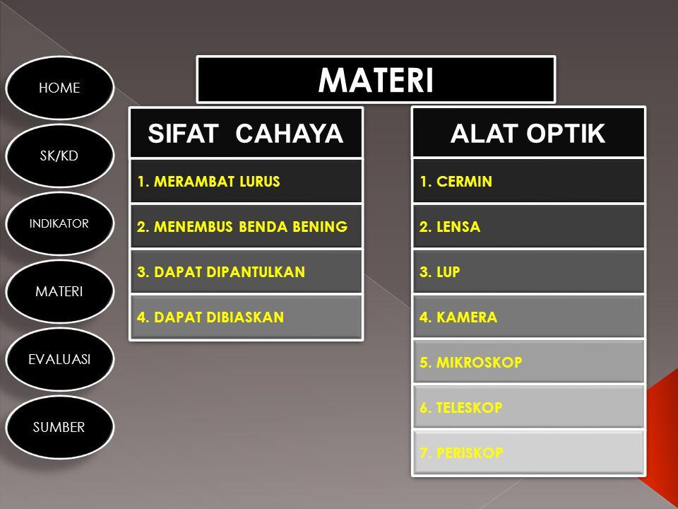 MATERI SIFAT CAHAYA ALAT OPTIK 1. MERAMBAT LURUS 1. CERMIN