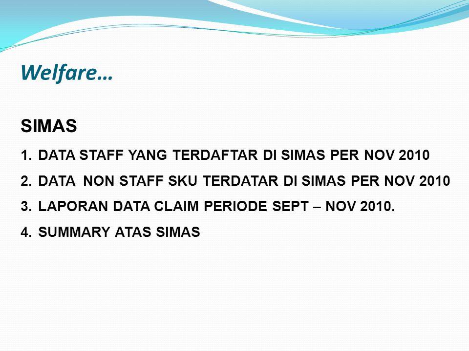 Welfare… SIMAS DATA STAFF YANG TERDAFTAR DI SIMAS PER NOV 2010