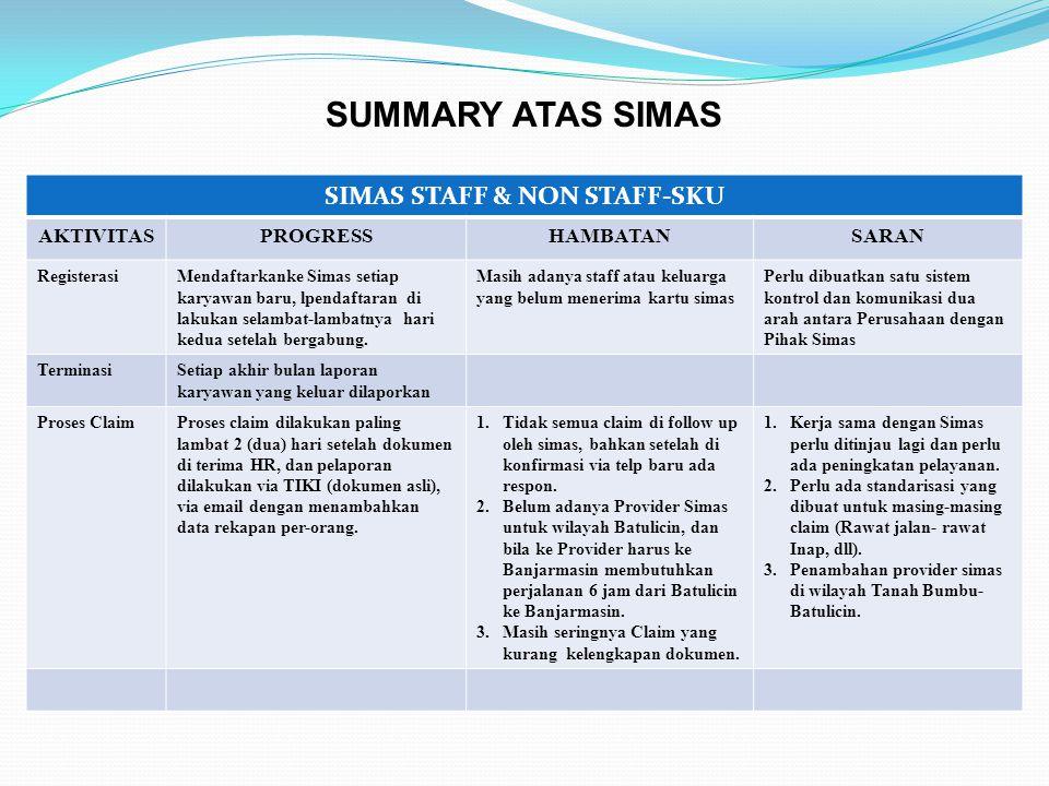 SIMAS STAFF & NON STAFF-SKU