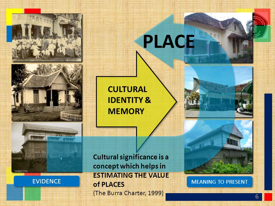 PLACE CULTURAL IDENTITY & MEMORY