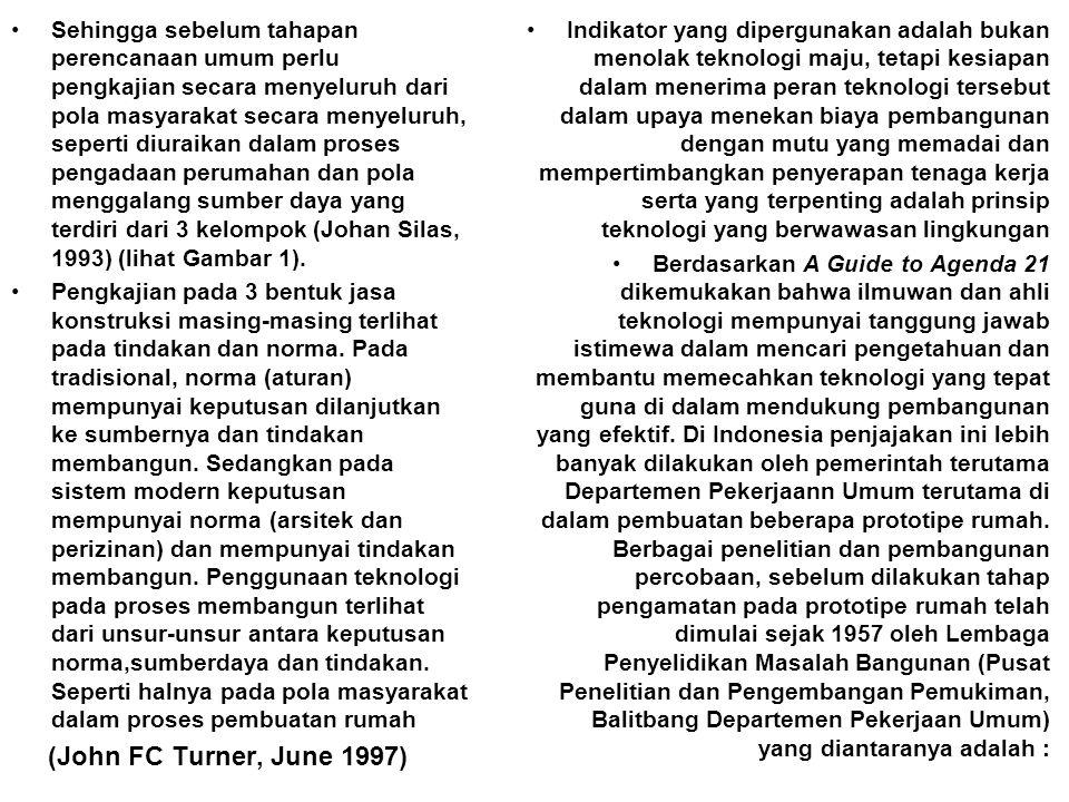 Sehingga sebelum tahapan perencanaan umum perlu pengkajian secara menyeluruh dari pola masyarakat secara menyeluruh, seperti diuraikan dalam proses pengadaan perumahan dan pola menggalang sumber daya yang terdiri dari 3 kelompok (Johan Silas, 1993) (lihat Gambar 1).