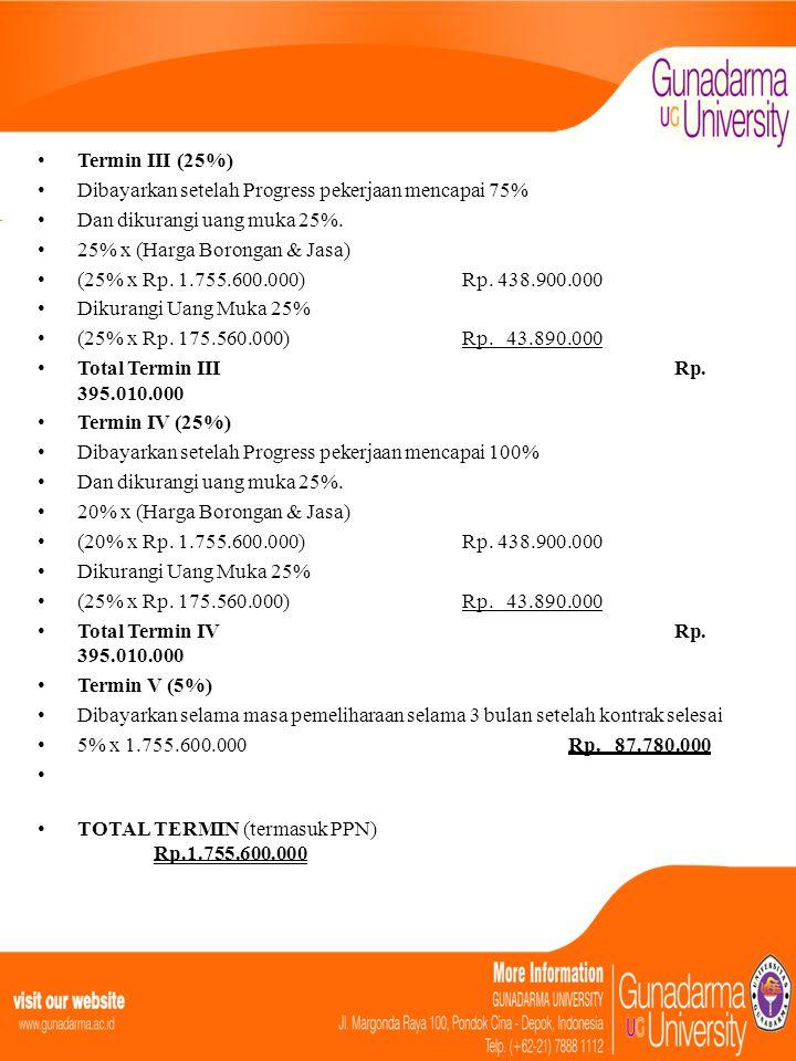 Termin III (25%) Dibayarkan setelah Progress pekerjaan mencapai 75% Dan dikurangi uang muka 25%. 25% x (Harga Borongan & Jasa)