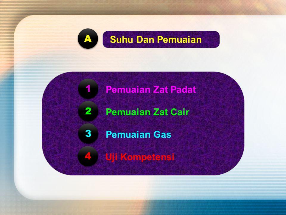 A Suhu Dan Pemuaian 1 Pemuaian Zat Padat 2 Pemuaian Zat Cair 3 Pemuaian Gas 4 Uji Kompetensi